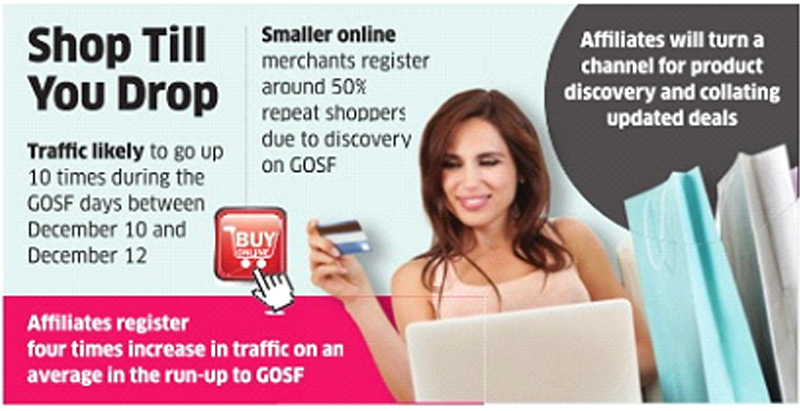 Affiliate Sites Gear Up for E-shopping Fast